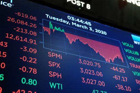 Corona's Impact on the Global Economy