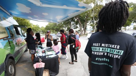 Felons voting in the 2020 Florida Primary
